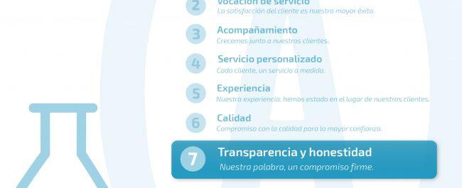 Transparencia y honestidad