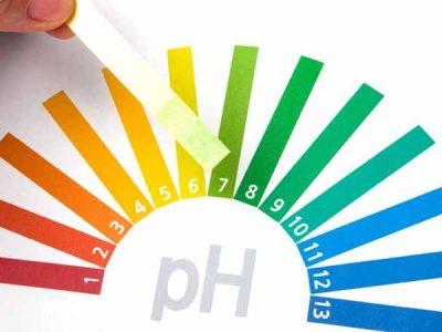 Análisis del PH del agua